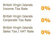 Other USVI Taxes - US Virgin Islands