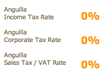 Anguilla Tax Rates 0%
