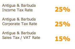 Antigua-and-Barbuda-TaxRate