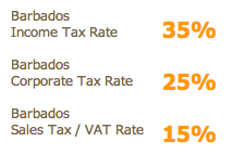 Barbados-tax-rate
