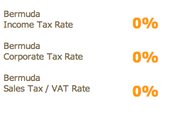 Bermuda-Tax-Rates