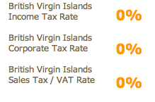British-Virgin-Islands-TaxRate
