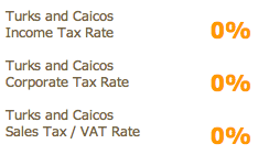 Turks-and-Caicos-tax-rates