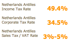 netherlands-antilles-tax-rates